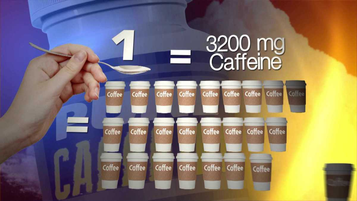 Caffeine powder is a thing, and it's going to caffeinate your life